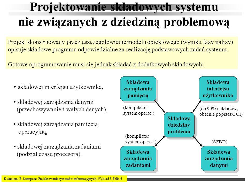 Projektowanie składowych systemu nie związanych z dziedziną problemową