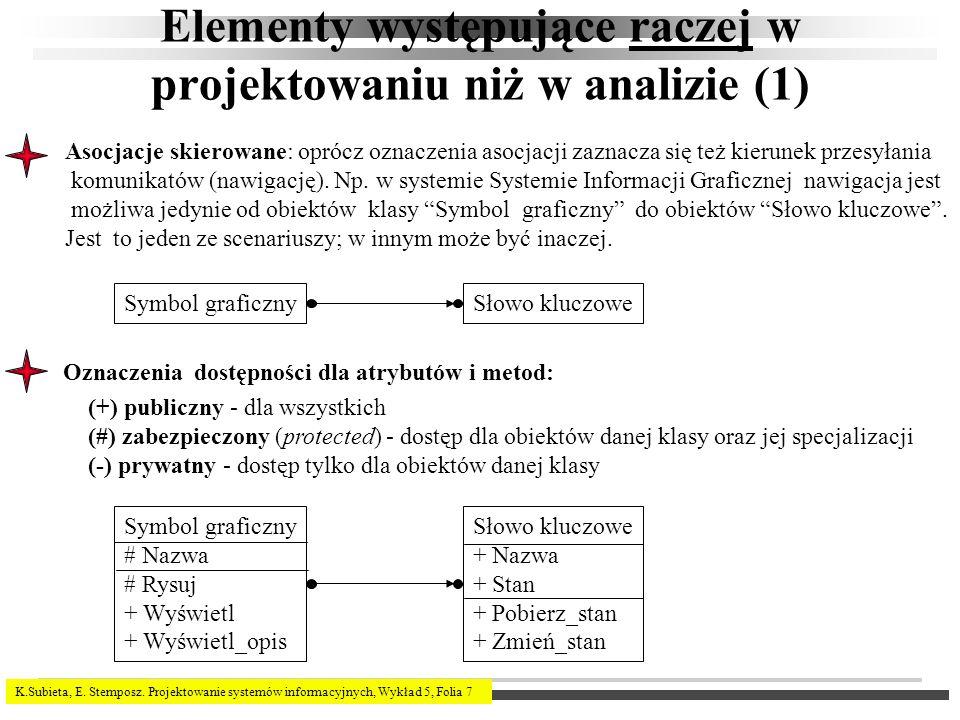 Elementy występujące raczej w projektowaniu niż w analizie (1)