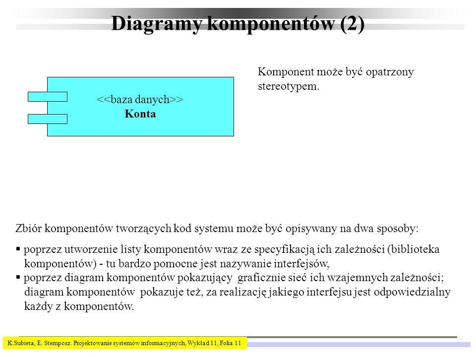 Diagramy komponentów (2)