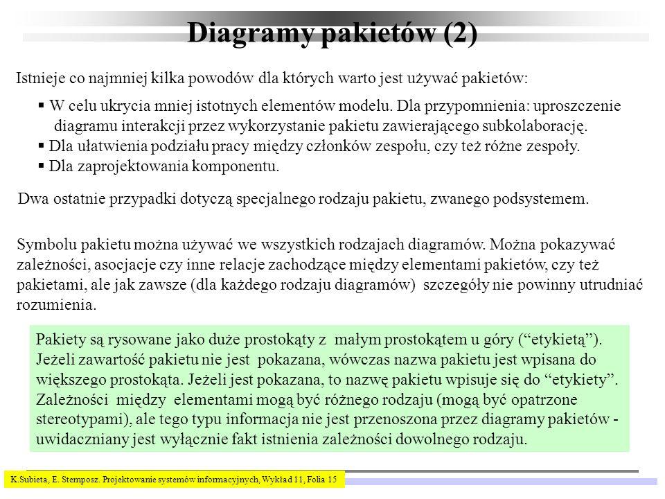 Diagramy pakietów (2) Istnieje co najmniej kilka powodów dla których warto jest używać pakietów: