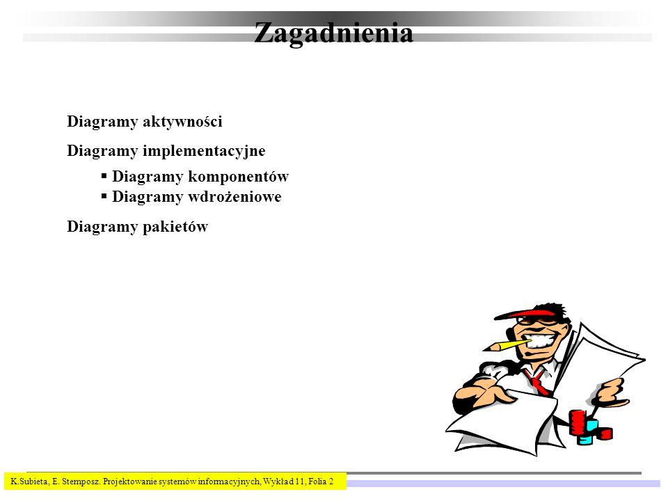 Zagadnienia Diagramy aktywności Diagramy implementacyjne