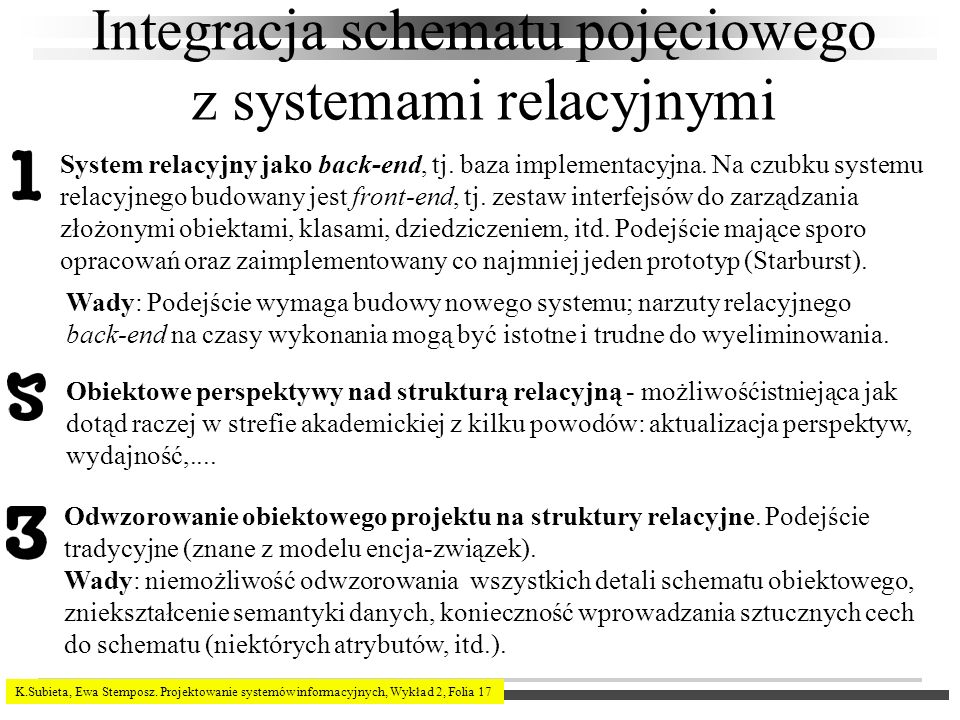 Integracja schematu pojęciowego z systemami relacyjnymi