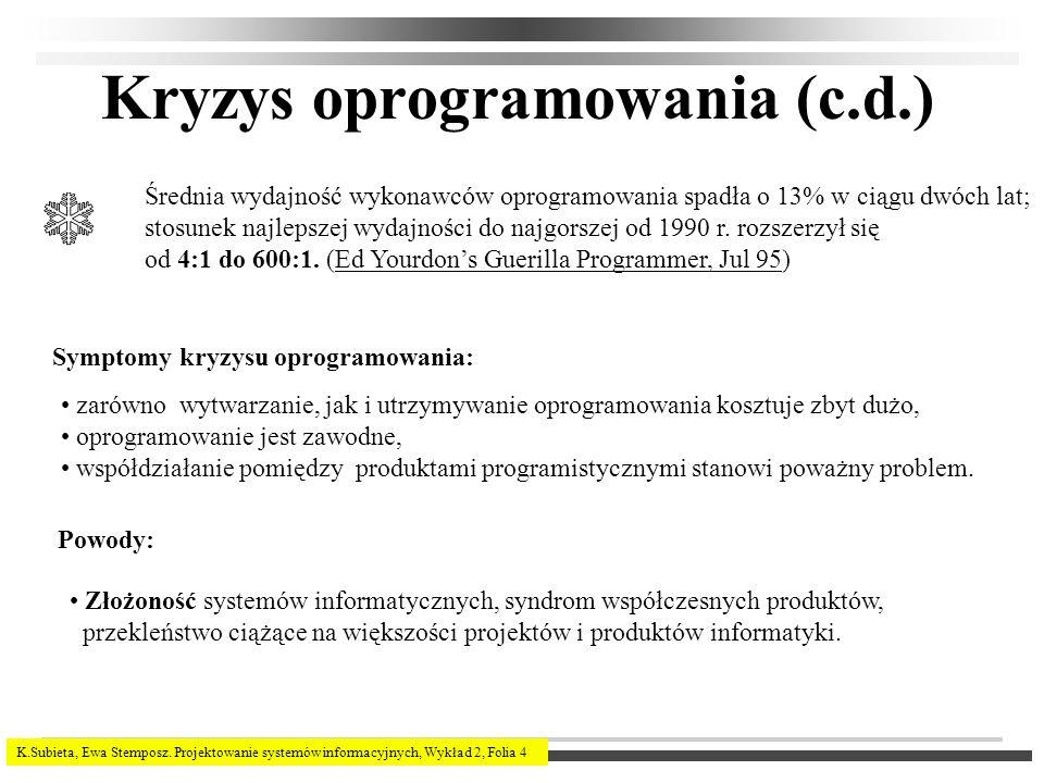 Kryzys oprogramowania (c.d.)