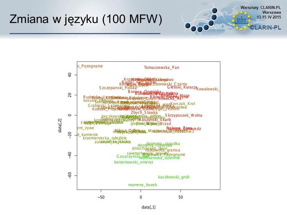 Zmiana w języku (100 MFW) CLARIN-PL
