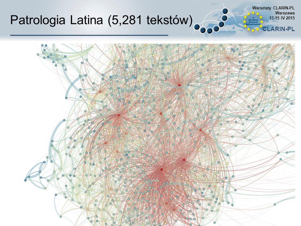 Patrologia Latina (5,281 tekstów)