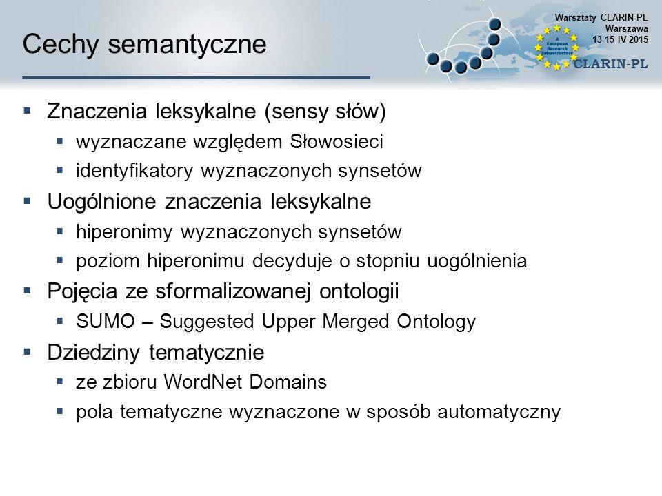 Cechy semantyczne Znaczenia leksykalne (sensy słów)