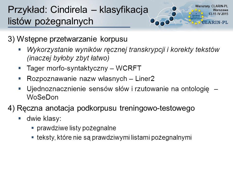 Przykład: Cindirela – klasyfikacja listów pożegnalnych