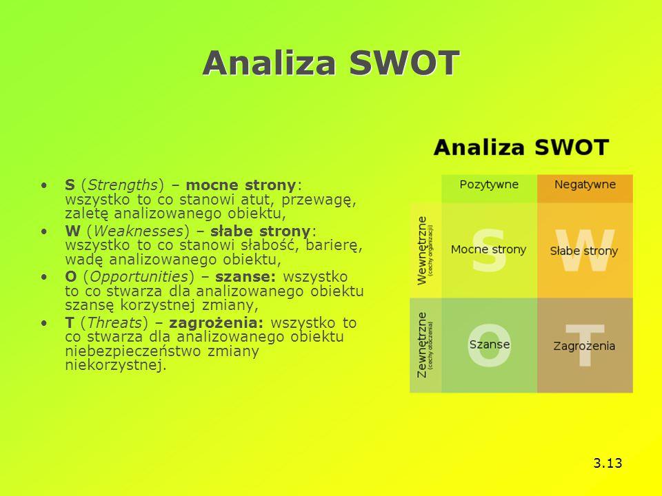 Analiza SWOT S (Strengths) – mocne strony: wszystko to co stanowi atut, przewagę, zaletę analizowanego obiektu,