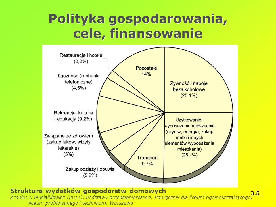 Polityka gospodarowania, cele, finansowanie