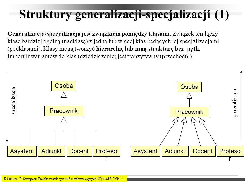 Struktury generalizacji-specjalizacji (1)