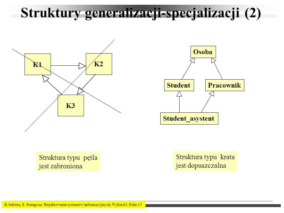 Struktury generalizacji-specjalizacji (2)