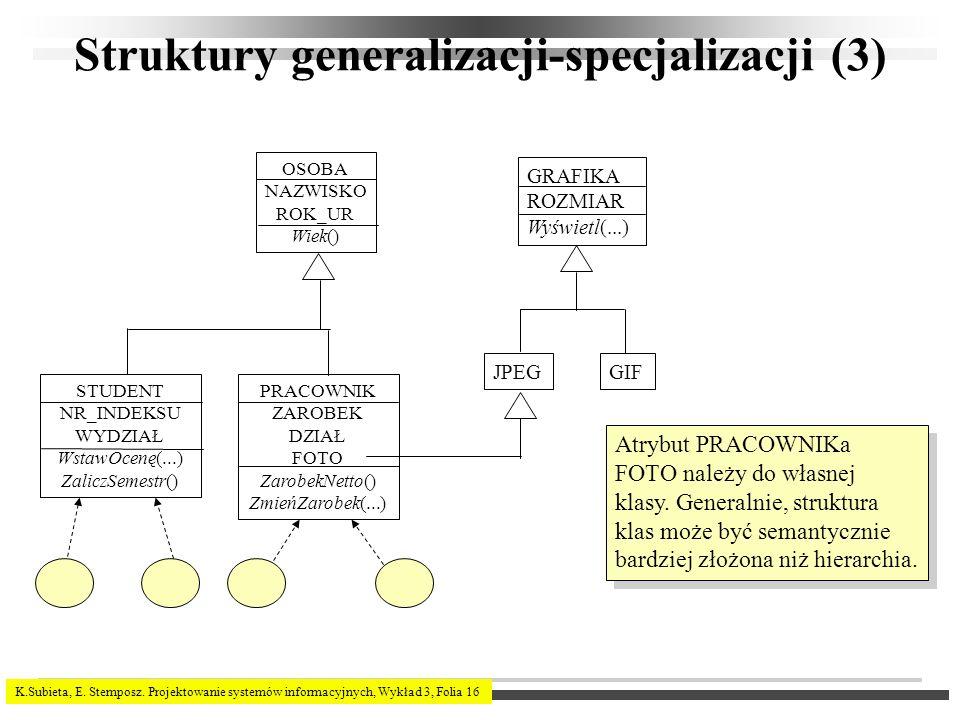 Struktury generalizacji-specjalizacji (3)