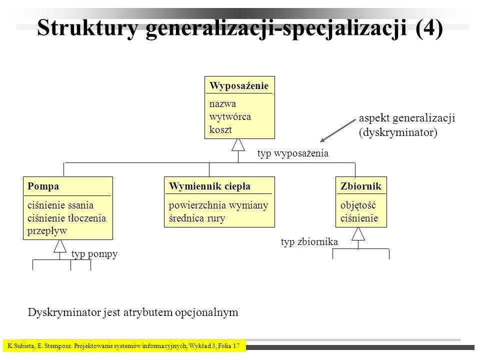 Struktury generalizacji-specjalizacji (4)