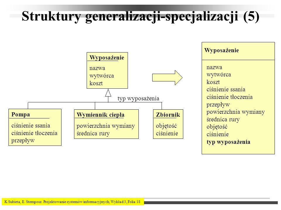Struktury generalizacji-specjalizacji (5)