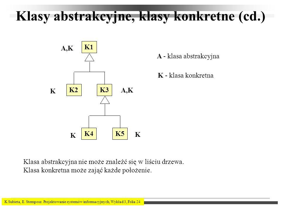 Klasy abstrakcyjne, klasy konkretne (cd.)