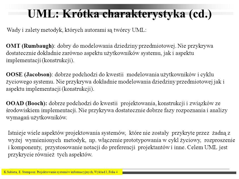 UML: Krótka charakterystyka (cd.)