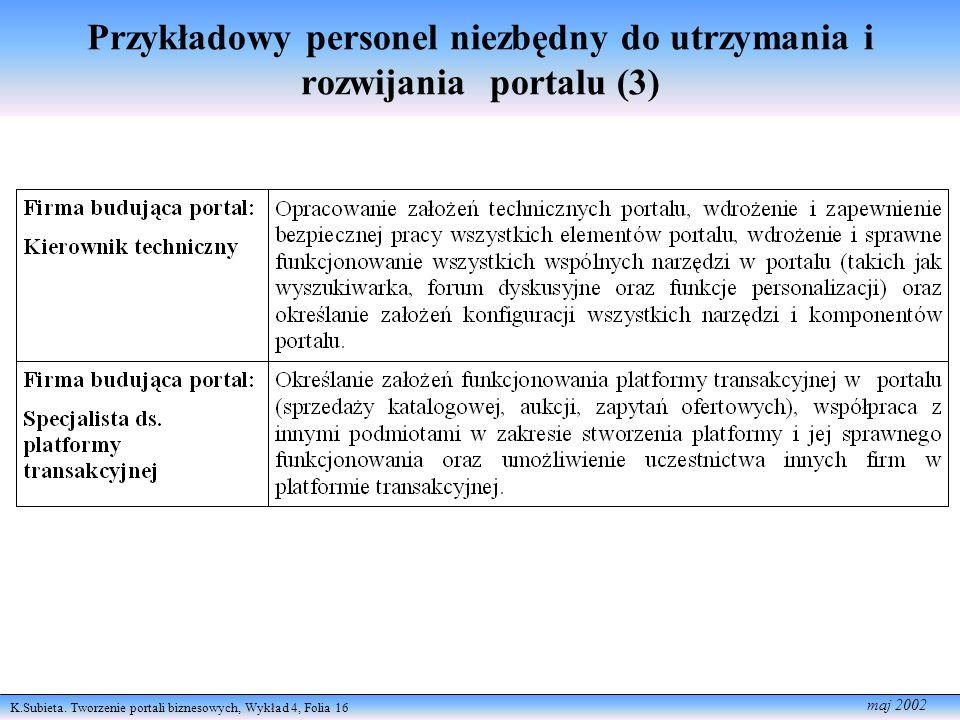 Przykładowy personel niezbędny do utrzymania i rozwijania portalu (3)