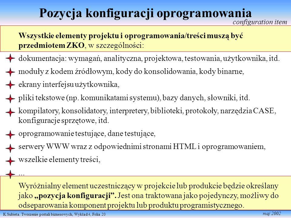Pozycja konfiguracji oprogramowania