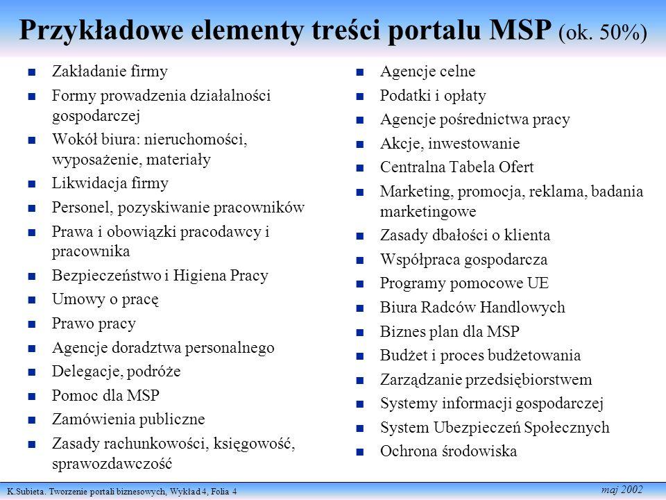 Przykładowe elementy treści portalu MSP (ok. 50%)