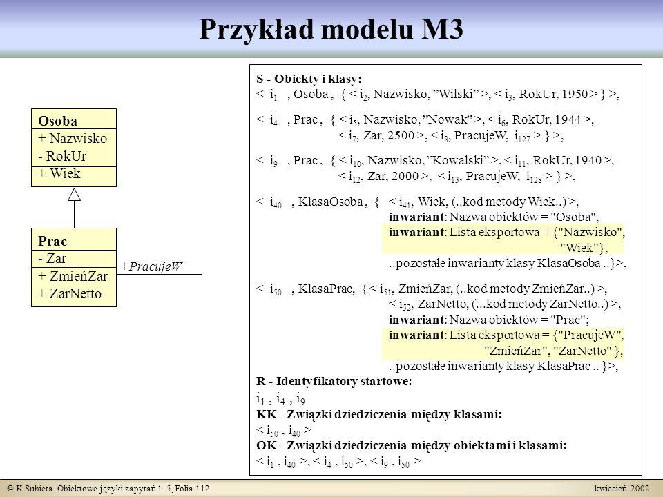 Przykład modelu M3 Osoba + Nazwisko - RokUr + Wiek i1 , i4 , i9 Prac