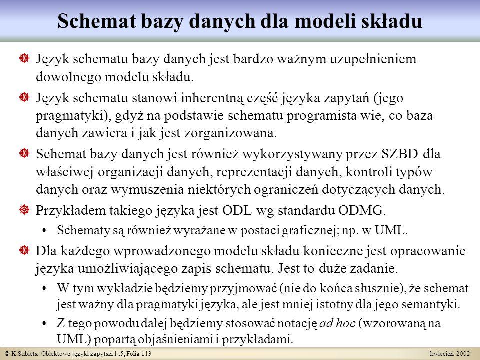 Schemat bazy danych dla modeli składu