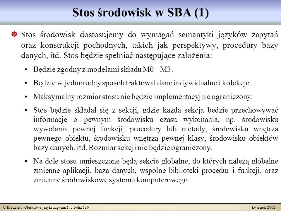 Stos środowisk w SBA (1)