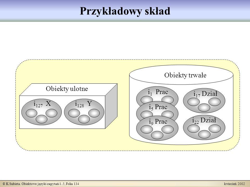 Przykładowy skład Obiekty trwałe Obiekty ulotne i1 Prac i17 Dział
