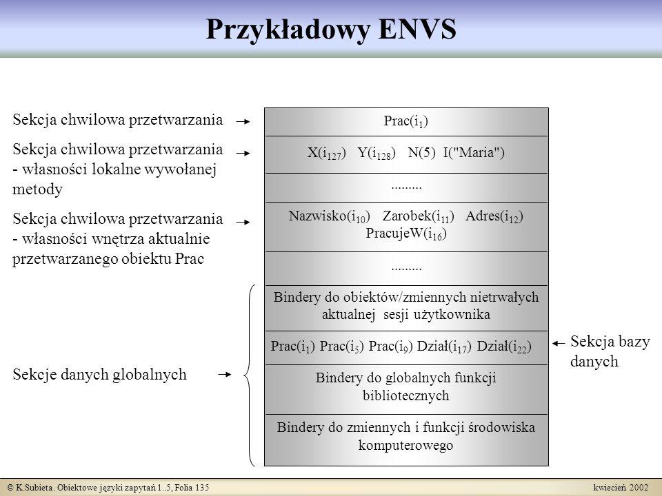 Przykładowy ENVS Sekcja chwilowa przetwarzania