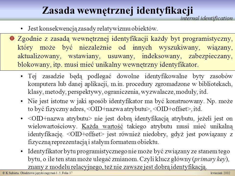 Zasada wewnętrznej identyfikacji