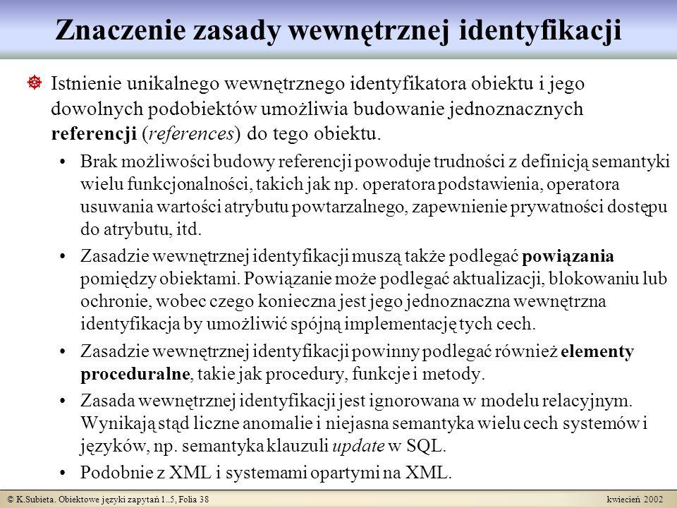 Znaczenie zasady wewnętrznej identyfikacji