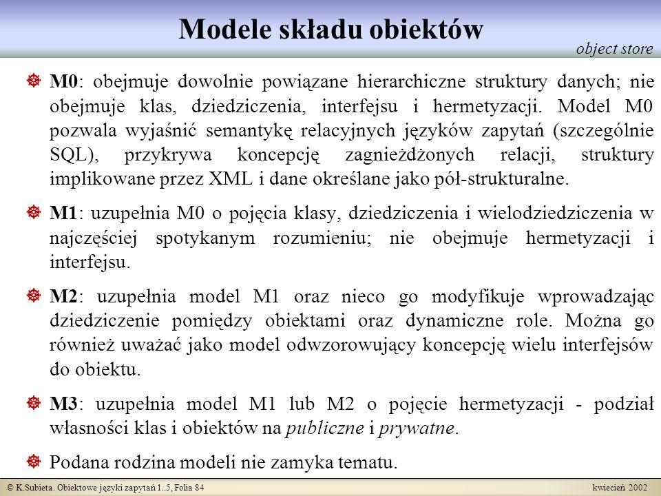 Modele składu obiektów