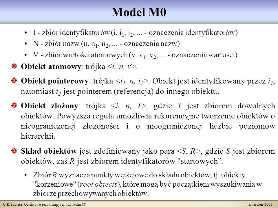 Model M0 Obiekt atomowy: trójka <i, n, v>.