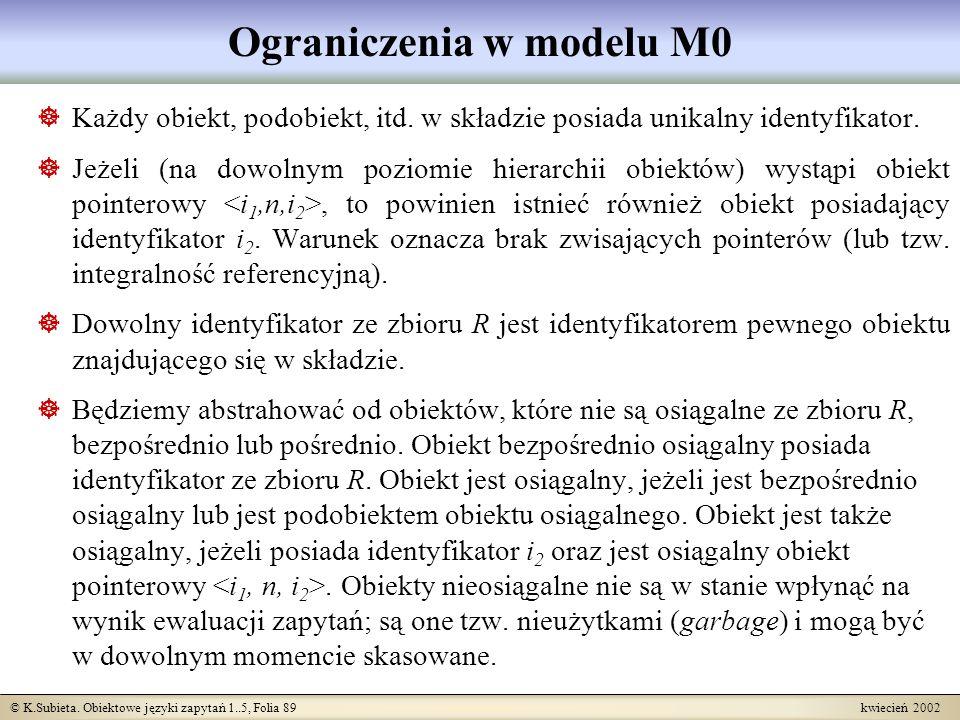Ograniczenia w modelu M0