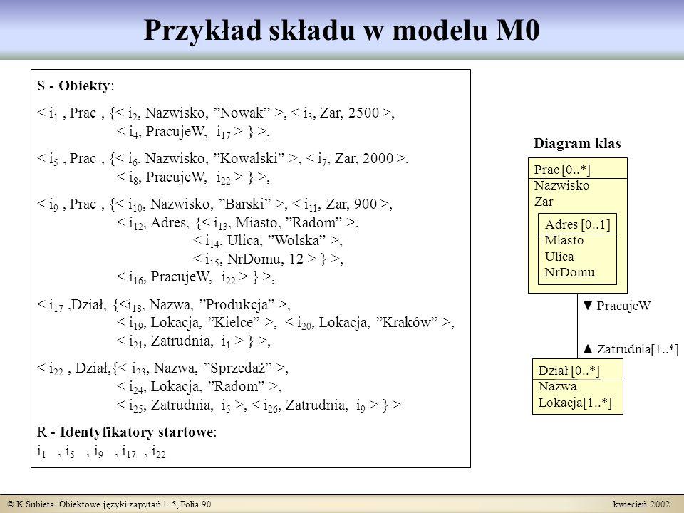 Przykład składu w modelu M0
