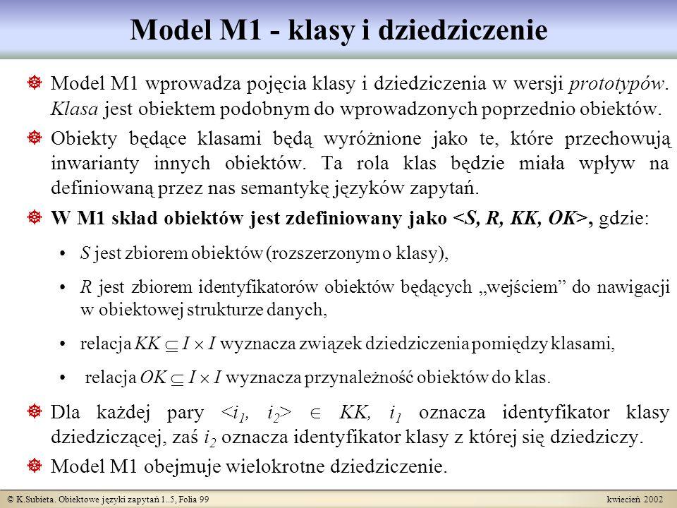 Model M1 - klasy i dziedziczenie