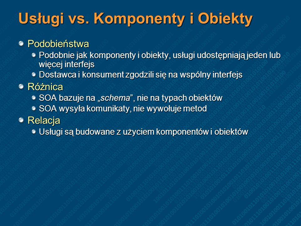 Usługi vs. Komponenty i Obiekty