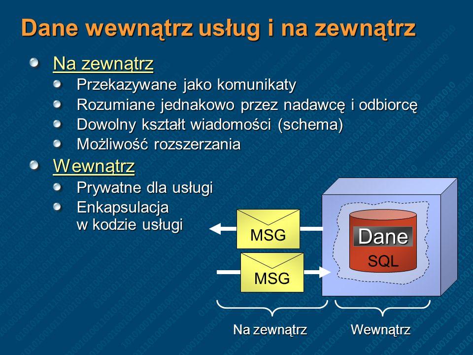 Dane wewnątrz usług i na zewnątrz