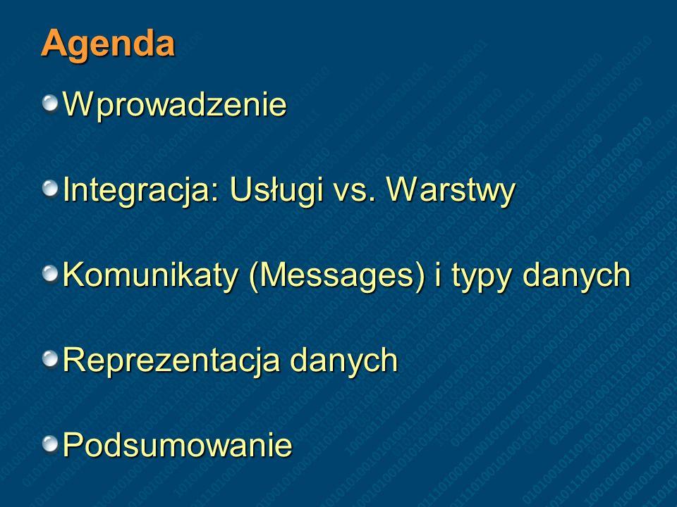 Agenda Wprowadzenie Integracja: Usługi vs. Warstwy