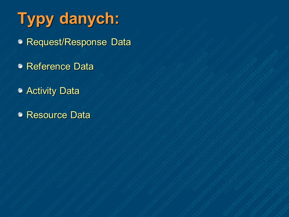 Typy danych: Request/Response Data Reference Data Activity Data