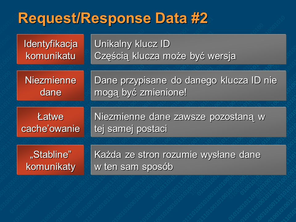 Request/Response Data #2