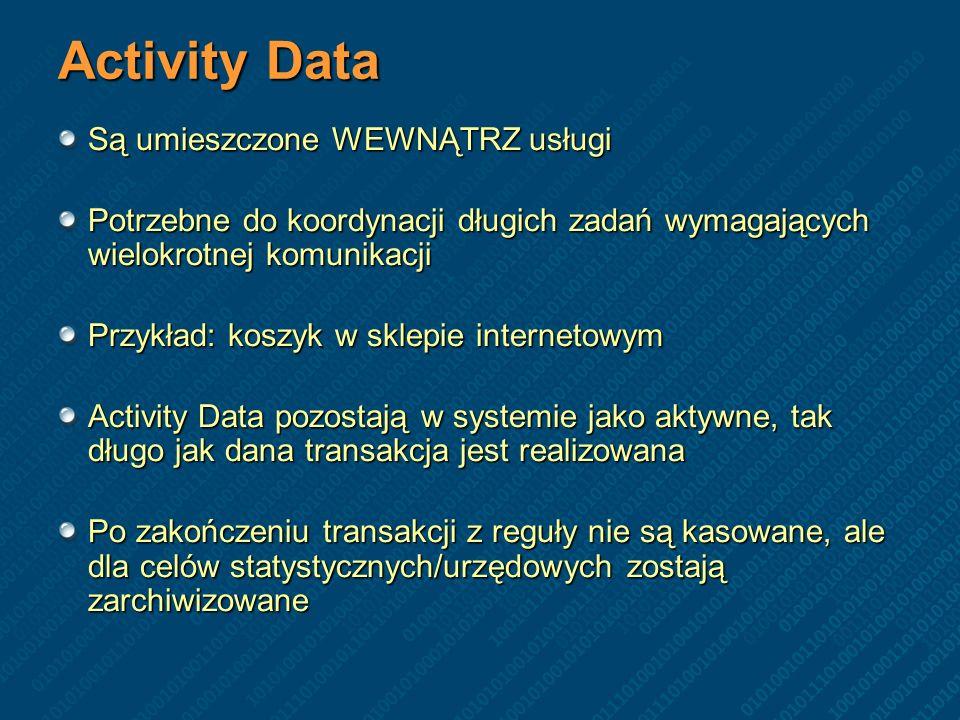 Activity Data Są umieszczone WEWNĄTRZ usługi
