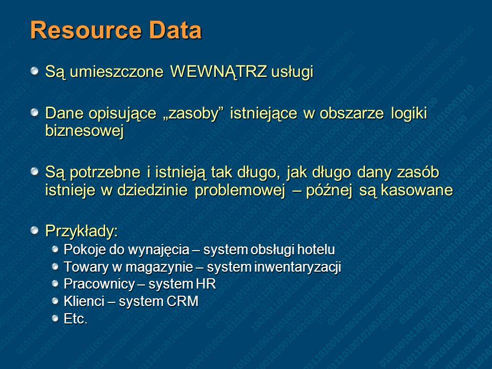 Resource Data Są umieszczone WEWNĄTRZ usługi