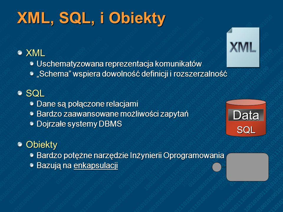 XML, SQL, i Obiekty Data XML SQL Obiekty SQL