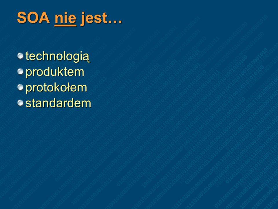 SOA nie jest… technologią produktem protokołem standardem