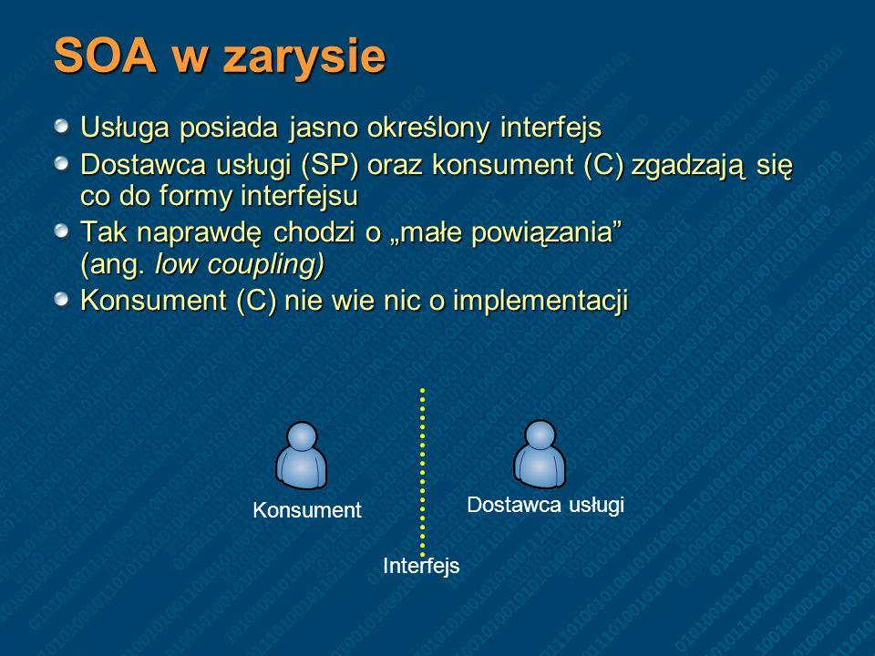 SOA w zarysie Usługa posiada jasno określony interfejs