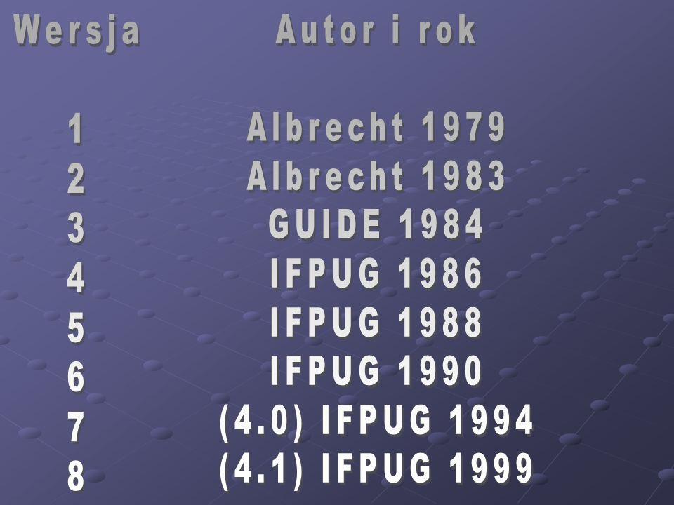 Wersja 1. 2. 3. 4. 5. 6. 7. 8. Autor i rok. Albrecht 1979. Albrecht 1983. GUIDE 1984. IFPUG 1986.