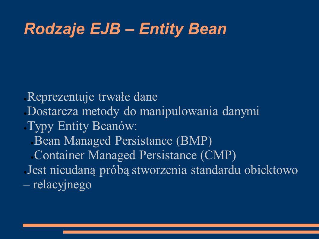 Rodzaje EJB – Entity Bean