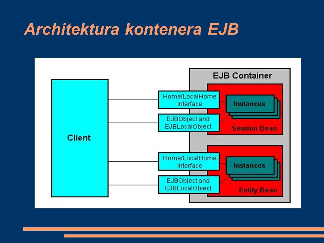 Architektura kontenera EJB