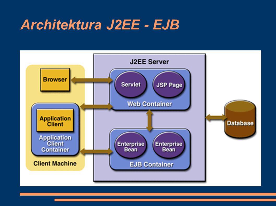 Architektura J2EE - EJB
