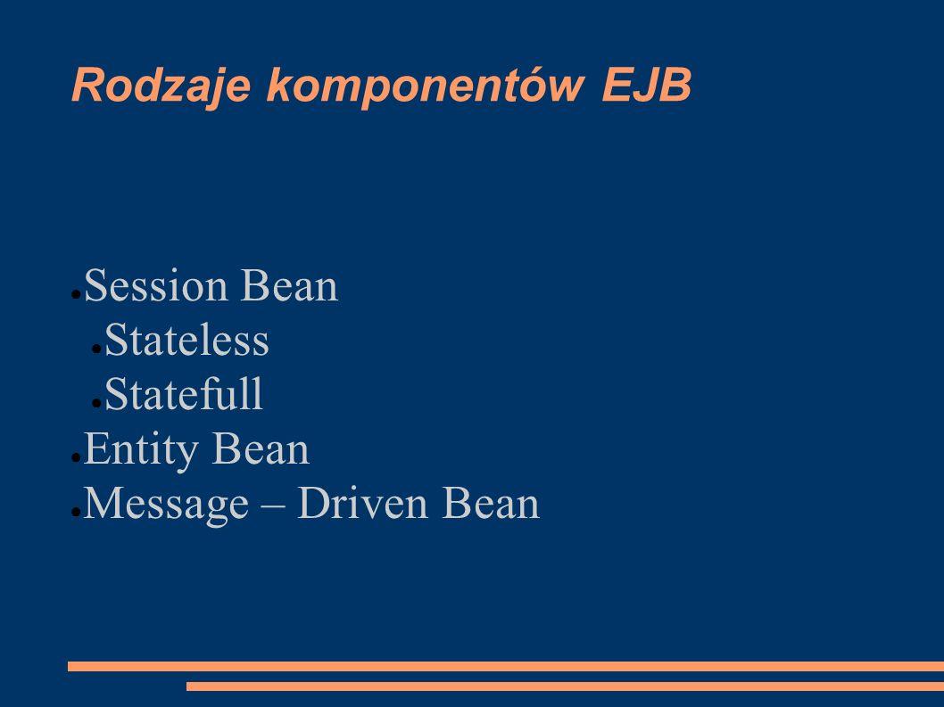 Rodzaje komponentów EJB